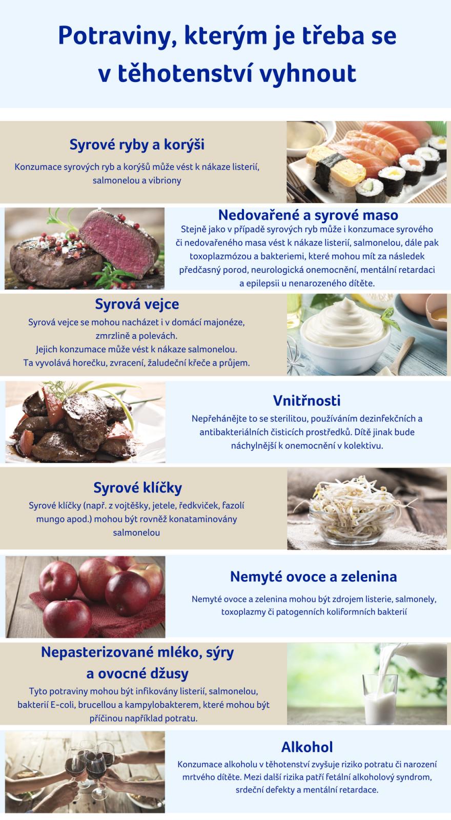Potraviny, kterým se vyhnout v těhotenství