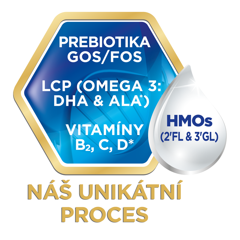 Mléko Nutrilon 2 Profutura a jeho složení