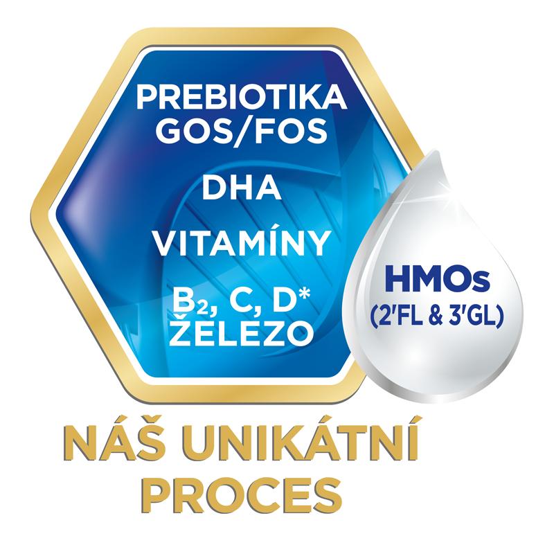 Batolecí mléko Nutrilon 3 Profutura a jeho složení